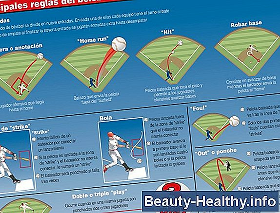 Reglas de Softball Co-Ed para Adultos de ASA